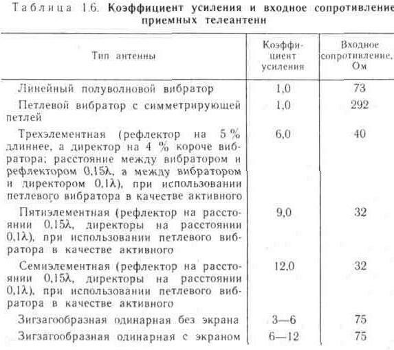 сайт знакомств саров нижегородсксй области