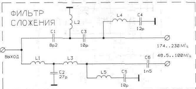 Схема устройства сложения