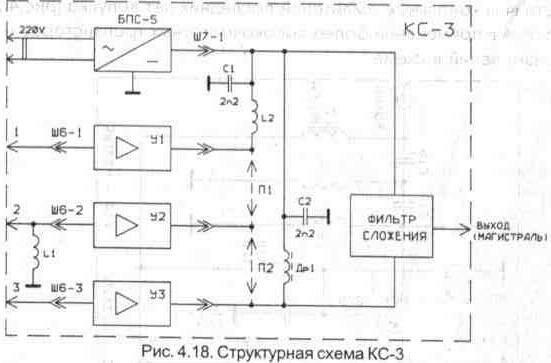 Atmega162 на электрических принципиальных схемах