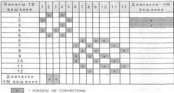 Форекс индикаторы фильтры